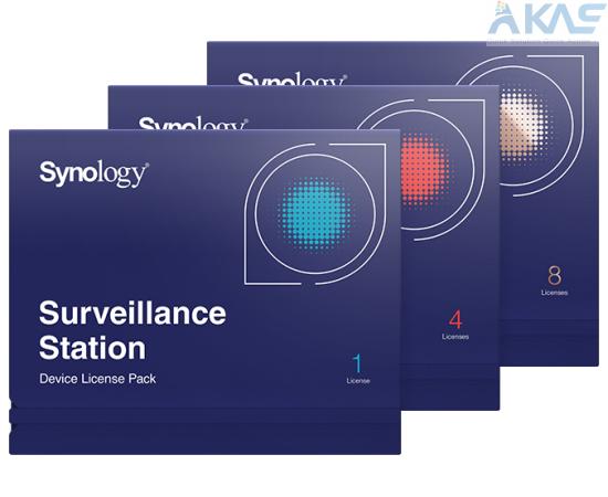 Surveillance License 4